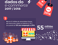 Infográfico E-commerce
