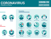 Infographics of Coronavirus - Safety