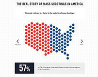 Animated Mass Shootings Infographic for Everytown