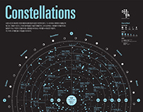 1512 Constellations Infographic Poster