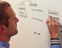 Pepper aanmeld flow: het ontwerpproces