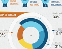 Freelance Trends - Infographic