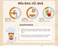 Webtretho infographic