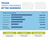 Health Insurance State-to-State
