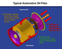 Oil Filter Demonstrative