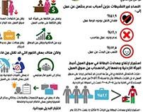 تفعيل مشاركة المرأة في سوق العمل I Infographic