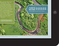 Ohio Watershed Data