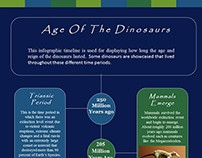Age Of The Dinosaurs Infographic