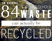 Environmental Poster Designs