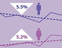 Infographic designed for WCISU