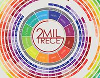 Calendario cromatico 2013