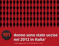 Infografica. Il femminicidio in Italia