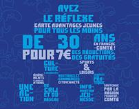 Proposition d'affiche pour le CRIJ de Franche-Comté dan