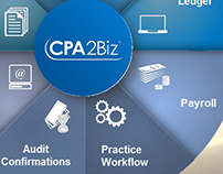 DCPA 2012: Powerpoint Presentation