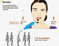 Infographic (Nicotine)