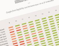 Google fonts legibility cheat sheet