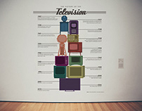 History of Television Infographic