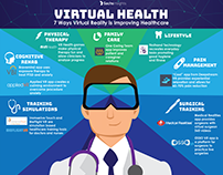 Virtual Reality Heatlhcare Infographic