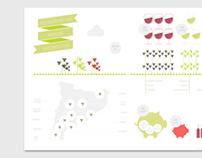 Producción del Vino | CATALUÑA | Wine Production