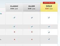 Sign-up Chart—Audiotech, Inc.