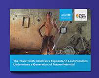 Visualization for UNICEF Lead Report