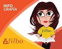 Infografía FILBO
