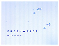 Freshwater Infographic