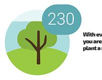 Ecosia's Tree Counter