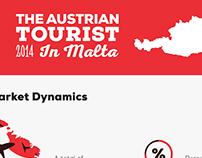 Infographics - Malta Tourism Authority (Freelance Work)