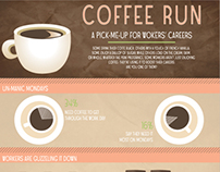 Coffee Run | Infographic