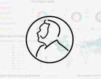 Nobel Prize Dataviz | Overall poster