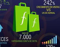 Infografía Cyber Monday