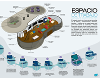Infografia Espacial - Espacio ideal de Trabajo