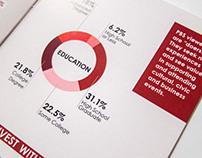 Corporate Support Brochure