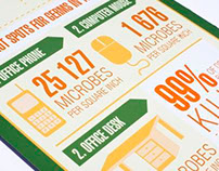 Infographics: Dirty & Clean Facts