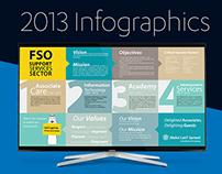 StoryBoard 2013