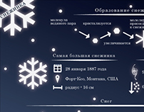Инфографика. часть 3. Зима.