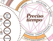 Information Design /  Diseño de la Informacion
