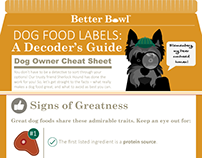 A Decoder's Guide to Dog Food Labels Infographic