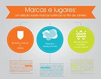 Infográfico RBEG