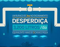 Infographic WWF / infográfico WWF