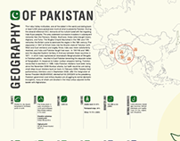 Infographics Pakistan