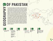 Infographics Pakistan