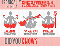 Infographic: Girl child in India