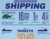 Sustainable Shipping - Infographic