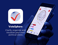 VoteSphere. Visualize your own political views