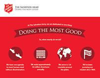 Brand Infographic