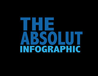 The Absolut Infographic
