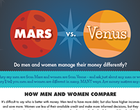 Mars vs. Venus Infographic