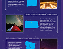 10 Darkest Parks in the U.S. (Infographic)
